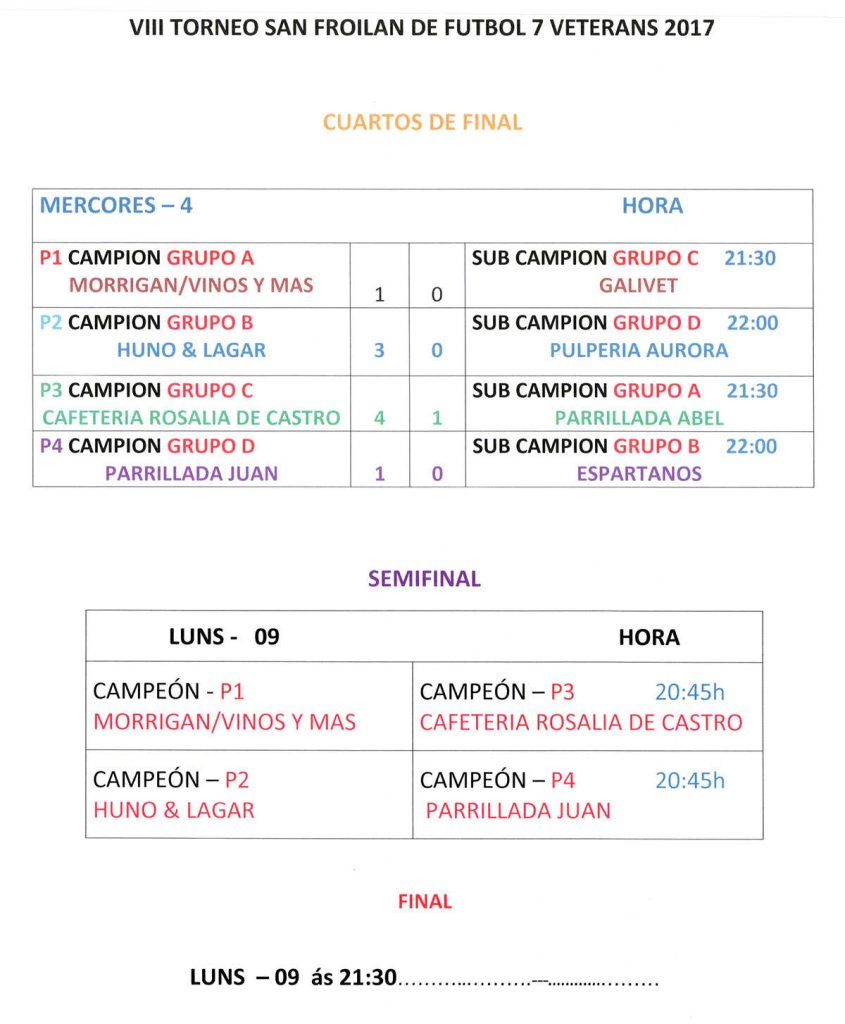 Torneo San Froilán